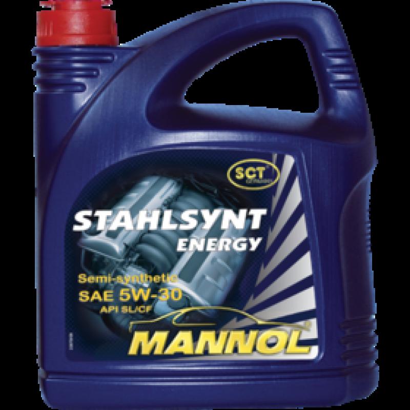 Mannol 4024