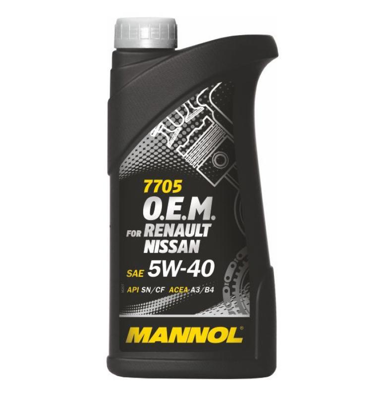 Mannol 1088